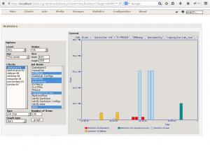 Bweb 04 - Job size graph