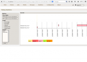 Bweb 05 - Timing statistics
